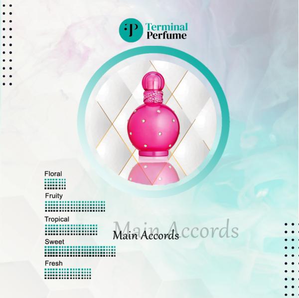 Parfum Refill - Britney Spears Fantasy