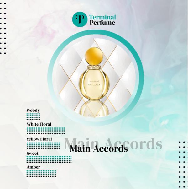 Refill Parfum Premium - Bvlgari Goldea The Essence