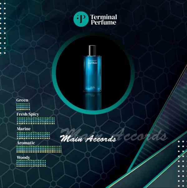 Refill Parfum Premium - Dividoff Cool Water Man