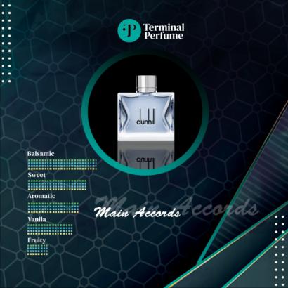 Refill Parfum Premium - DunHill London