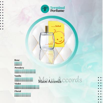 refill parfum bandung - refill parfum premium - refill zwitsal