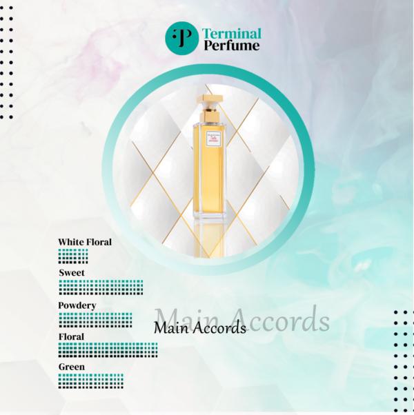 Refill Parfum Premium - Elizabeth Arden 5 Th Avenue