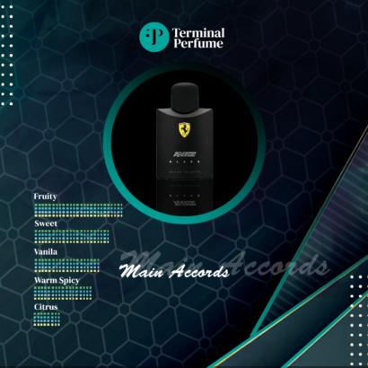 Refill Parfum Premium - Ferrari Black