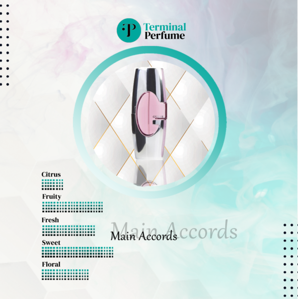 Refill Parfum - Guess Pink For Women