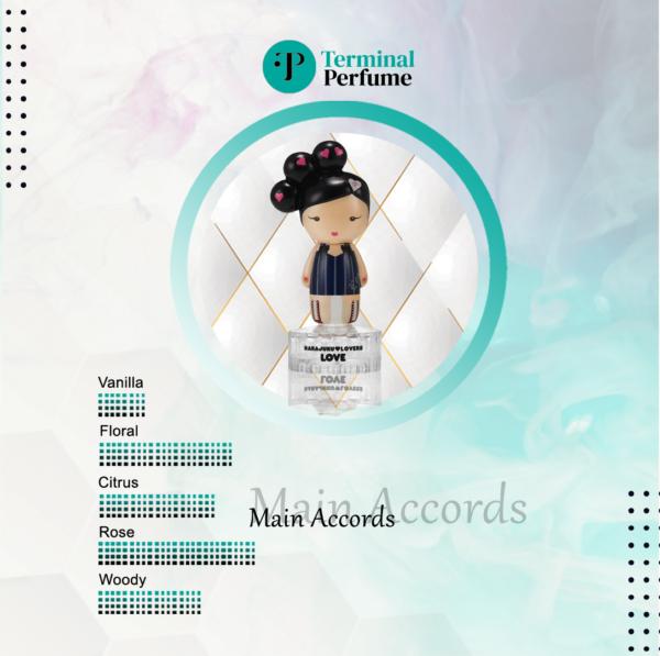 Refill Parfum Premium - Harajuku Lovers Love
