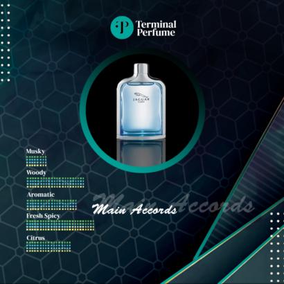 Refill Parfum Premium - Jaguar Blue