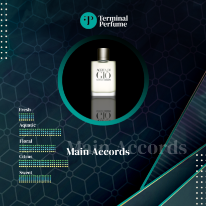 Refill Parfum premium - ACQUA DI GIO FOR MEN