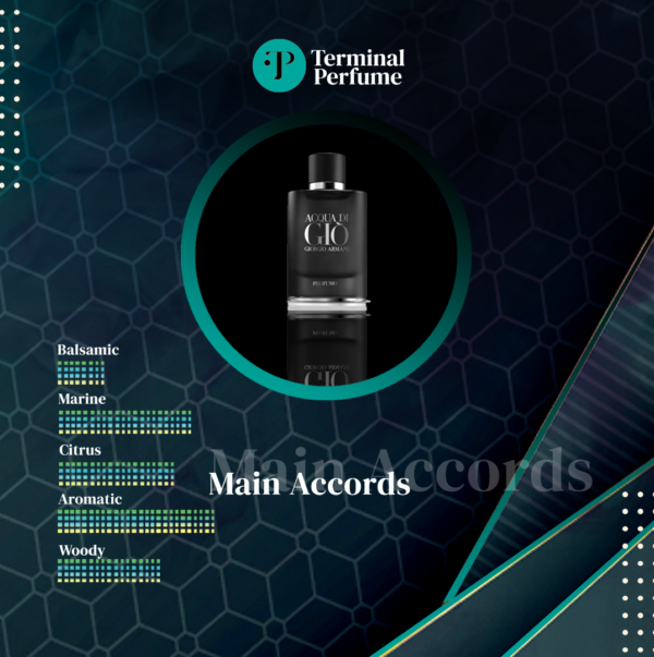 Refill Parfum premium - Acqua Di Gio Giorgio Armani