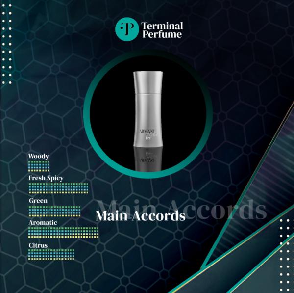 Refill Parfum Premium - Armani Code Ice
