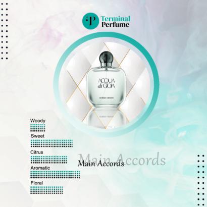 Parfum Refill - Acqua di Gioia for women