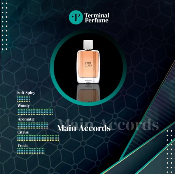 Parfum Refill - Aigner In Leather Men