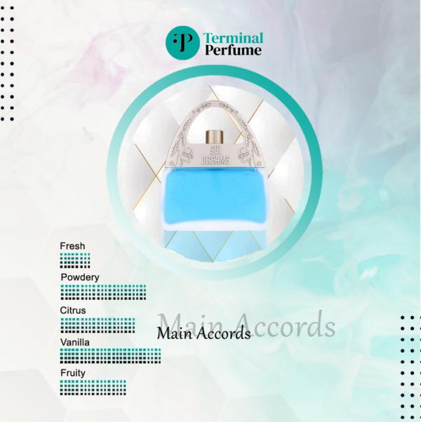 Parfum Refill - Anna Sui Dream