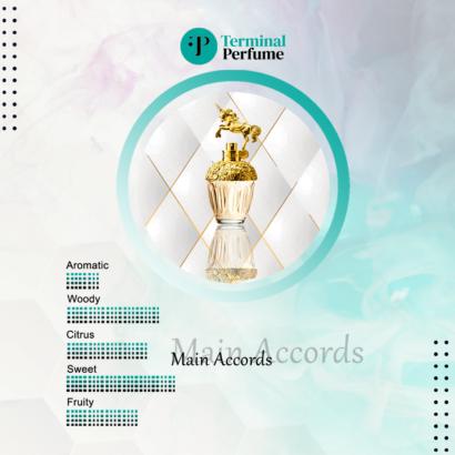 Parfum Refill - Anna Sui Fantasia
