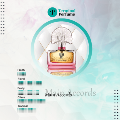 Parfum Refill - Anna Sui Flight Of Fancy