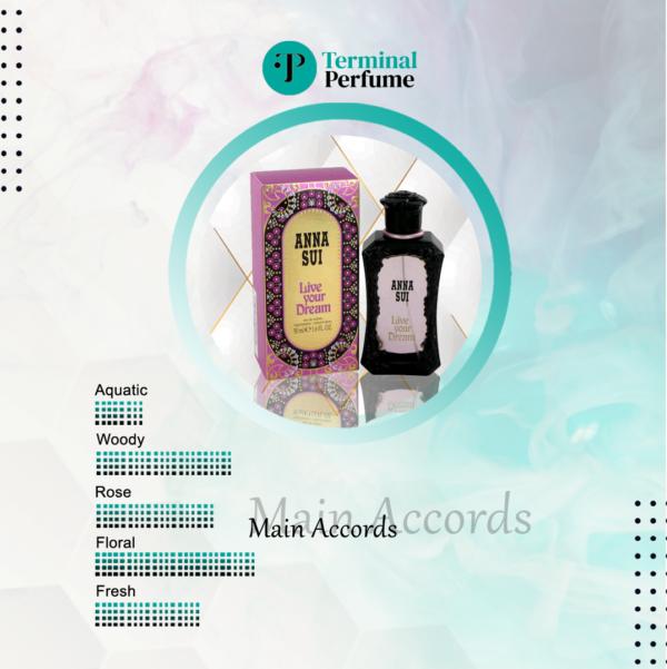 Parfum Refill - Anna Sui Live Your Dream