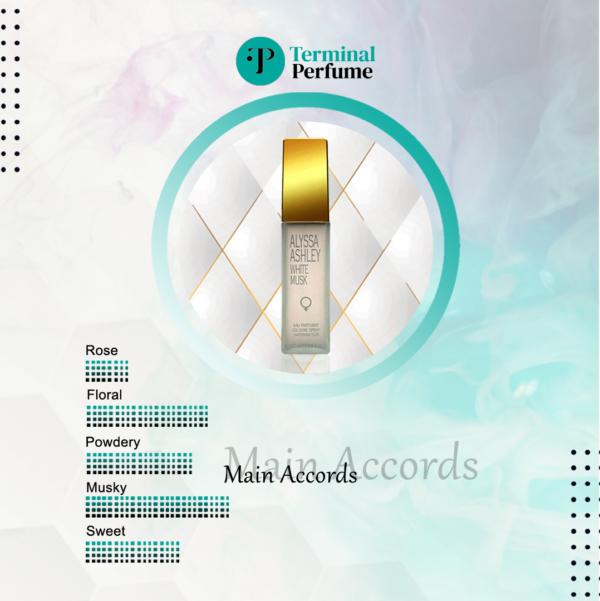 Parfum Refill - White Musk Alyssa Ashley
